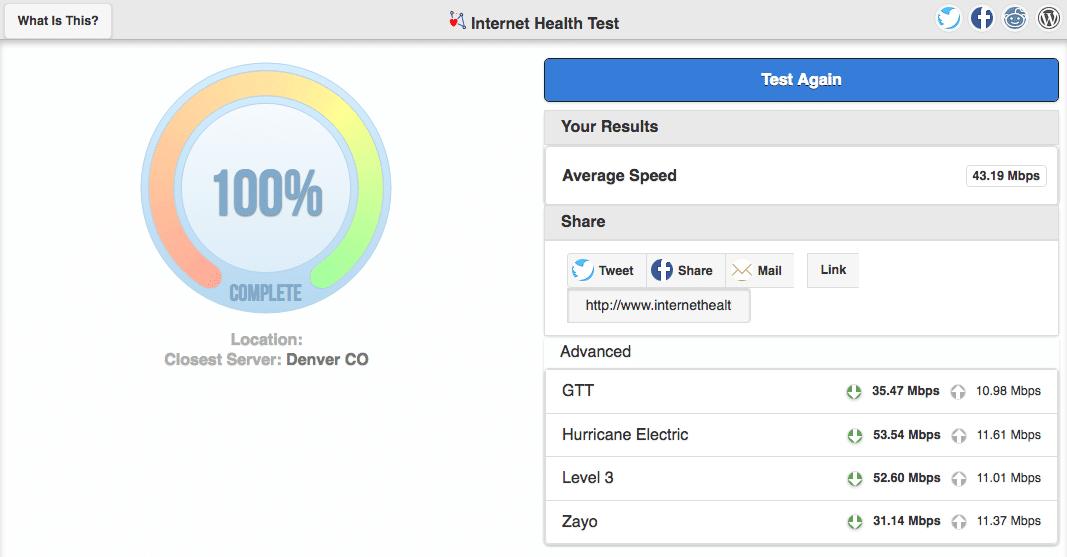Testing Internet Health