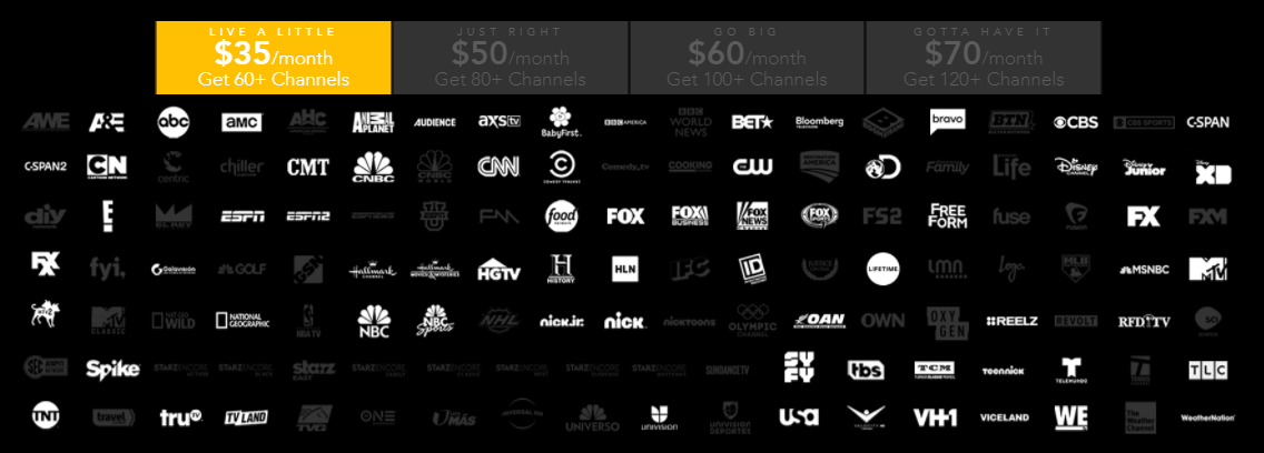 picture regarding Printable Directv Now Channel Guide titled DirecTV By now Channel Record - What Channels are upon DirecTV At this time?