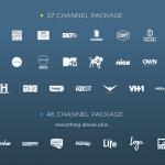 Philo-channels