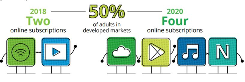 Deloitte data streaming on-demand