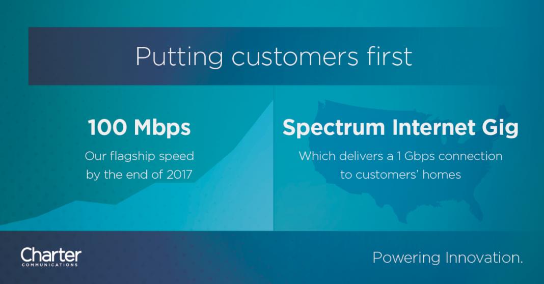 Charter Boosts Broadband