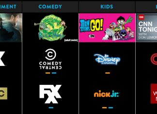 Channels on Sling TV