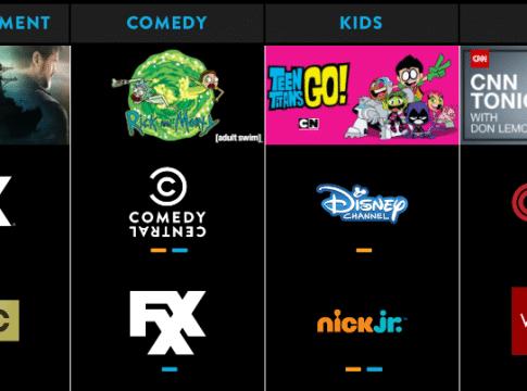 Channels on Sling TV