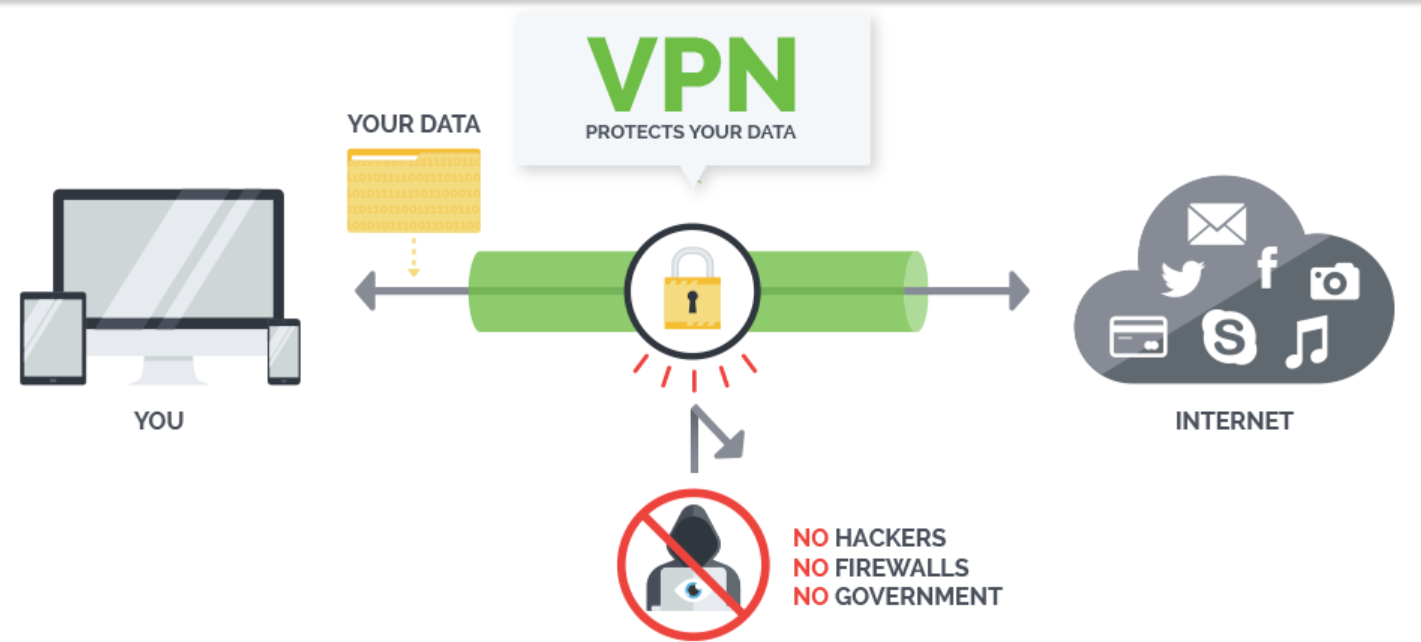 2018 02 27 10 26 32 Why Do I Need IPVanish VPN