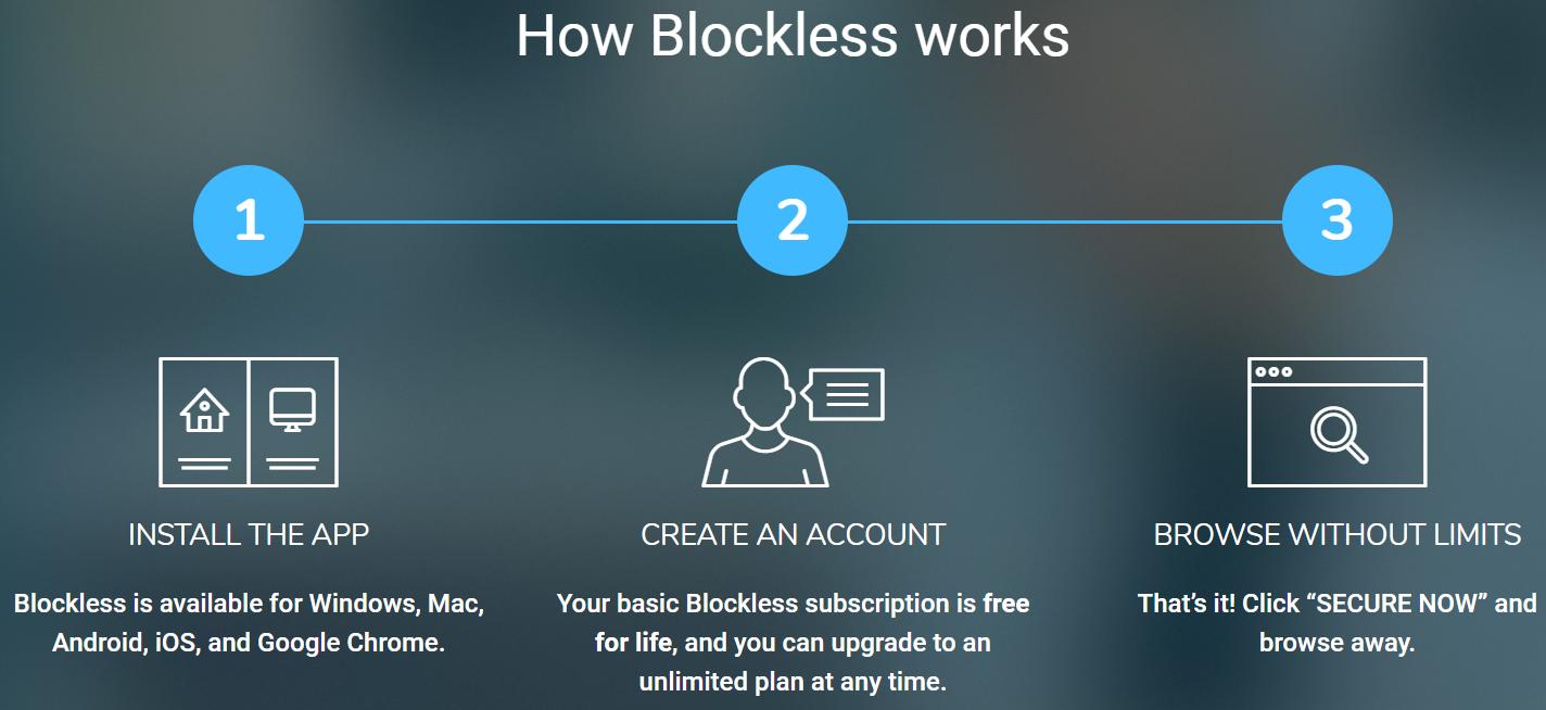 Blockless alternatives